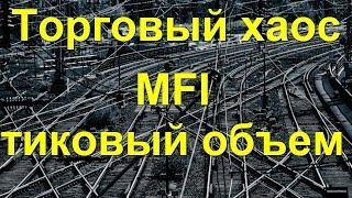 Индикатор тикового объема MFI _ Билл Вильямс _ Торговый хаос = BTC ETH LTC NEO