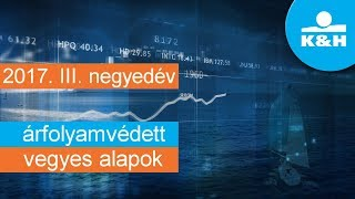 aktualitások az árfolyamvédett vegyes alapokról - 2017. III. negyedév