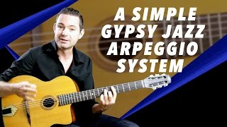 A Simple Gypsy Jazz Arpeggio System