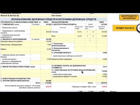 Расчеты: Использование финансирования и финансовых ресурсов (инструкции)