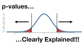 StatQuest: P Values, clearly explained