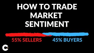 Trading Sentiment Analysis | Examples Trading With & Against the Crowd