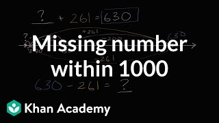 Missing number for addition and subtraction within 1000 | 3rd grade | Khan Academy