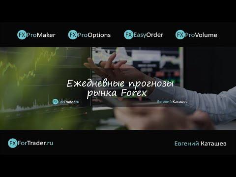 Торговая система бинарных опционов 60 seconds
