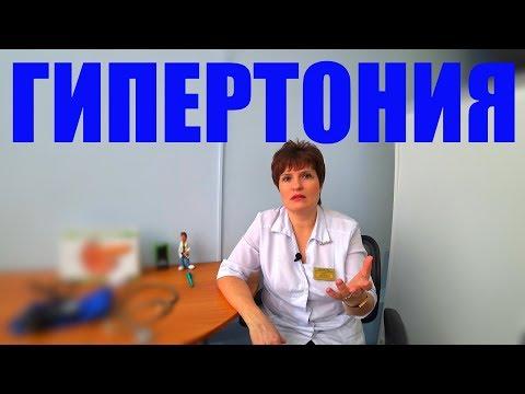 Самые эффективные лекарства гипертонии