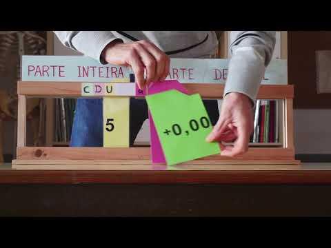 Vídeo do dispositivo de algarismos móveis