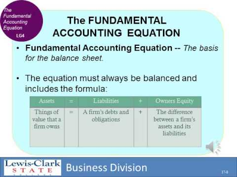 mp4 Managing Business Finances Chapter 17, download Managing Business Finances Chapter 17 video klip Managing Business Finances Chapter 17