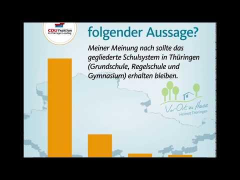 Umfrage: 77 Prozent der Thüringer wollen gegliedertes Schulsystem erhalten