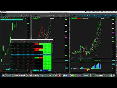 Analisis de mercado 02Jun2020