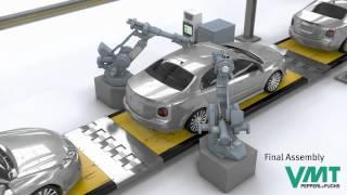Spaltvermessung mit dem VMT Doppelkopf Lasersensor
