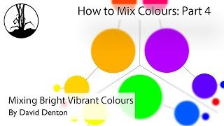 How to Mix Bright and Vibrant Colours