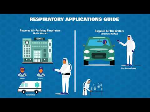 Respiratory Applications Infographic