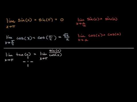 Limits of trigonometric functions (video) | Khan Academy