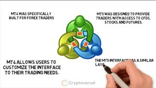 What are the key differences between Metatrader 4 and Metatrader 5