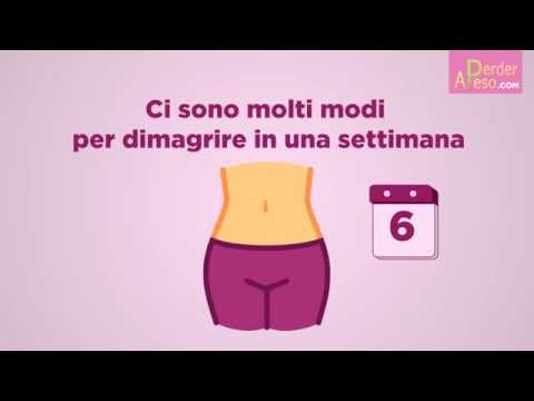 Accelerare il metabolismo video