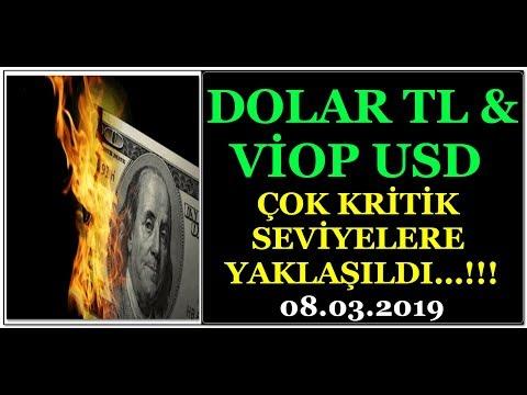 DOLAR/TL and VİOP DOLAR DA  KRİTİK SEVİYELERE ÇOK DİKKAT EDİLMELİ...!!! (видео)