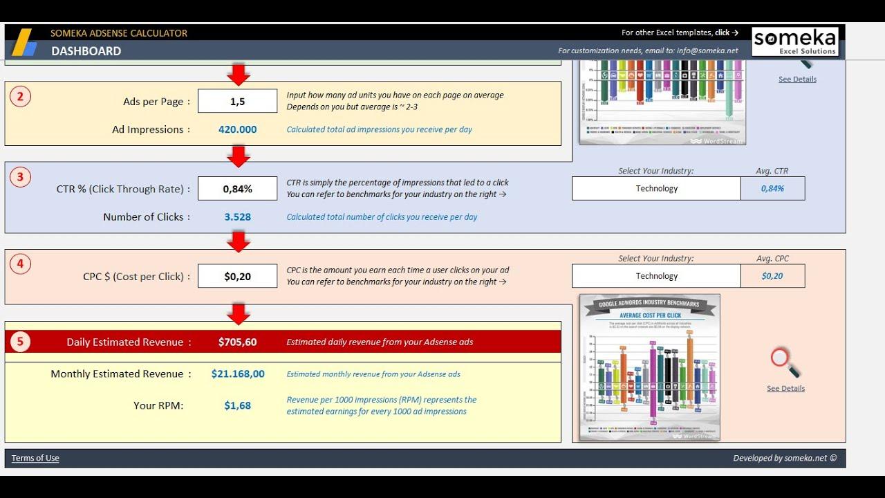 Adsense Revenue Calculator - Someka Excel Template Video
