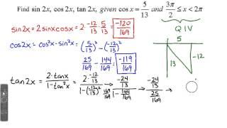 Videos about Precalculus   Mathematics Videos   VideoClass