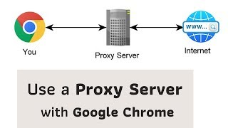 How to use a Proxy Server in Google Chrome