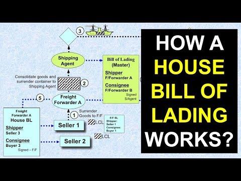 mp4 House Airway Bill Adalah, download House Airway Bill Adalah video klip House Airway Bill Adalah