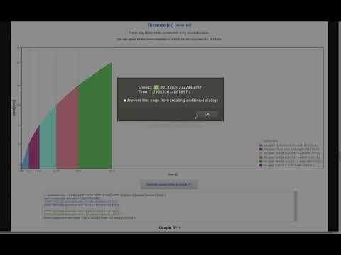 Simulare animata accelerare masina