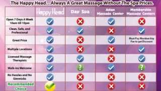 Happy Head Massage Coming To Sports Arena