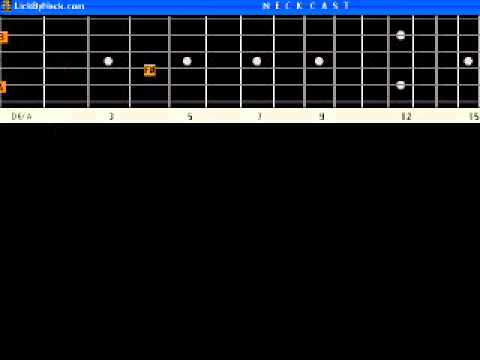Barbra Streisand - Tabs and Chords | ULTIMATE-TABS.COM