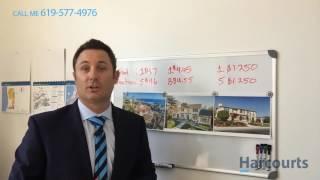 Harcourts Auctions Case Studies Success