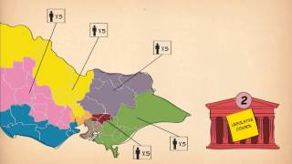 How Parliament's Elections Work