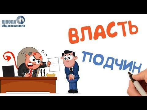 Административные правоотношения 🎓 ОГЭ обществознание 9 класс