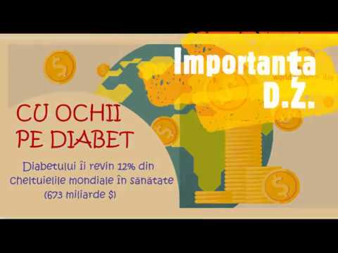 Legea cu privire la medicamente gratuite în diabetul zaharat de tip 2