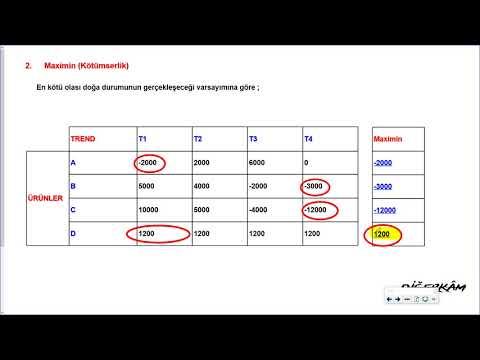 YÖNEYLEM II KARAR VERME - BELİRSİZLİK ALTINDA KARAR VERME
