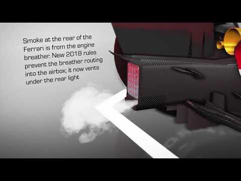 Ferrari's smoke-screen