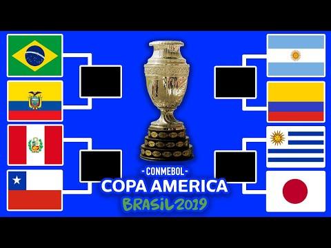 Futuro Campeon COPA AMERICA 2019 - PREDICCIÓN