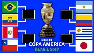 Futuro Campeón COPA AMERICA 2019 - PREDICCIÓN
