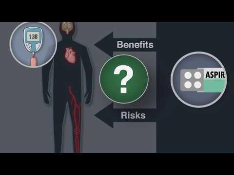 Análisis sf Diabetes