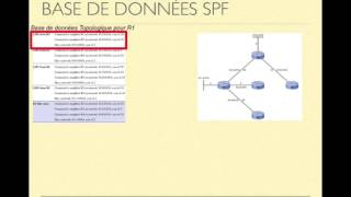 http://www.iplogos.fr/articles/ - Une introduction au fonctionnement de base du protocole OSPF: le mécanismes de diffusion des informations topologiques et l...