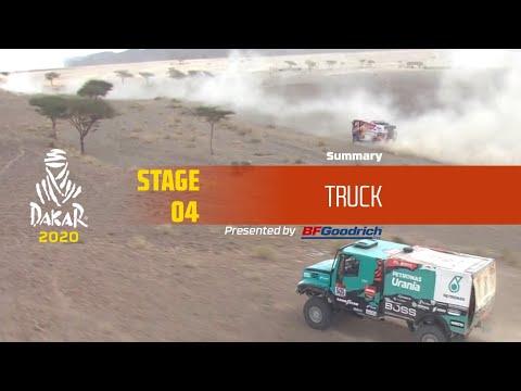 【ダカールラリーハイライト動画】ステージ4 トラック部門のハイライト
