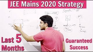 JEE Mains 2020 Strategy | January Exam | You don't want to miss this
