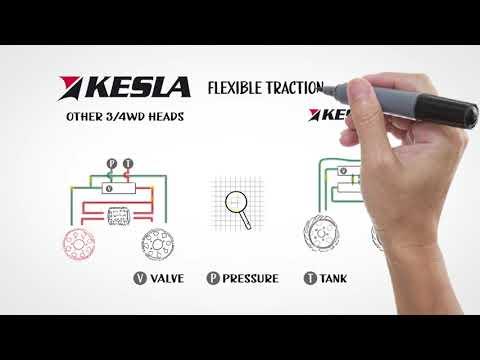 2WD technology in KESLA roller heads
