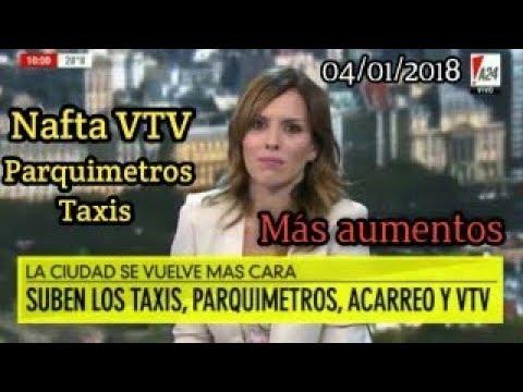 MÁS AUMENTOS 2018 - TODO EL ANÁLISIS DETALLADO Y RÉCORD ARGENTINO