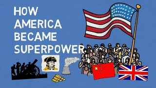 How America Became a Superpower After World War 2