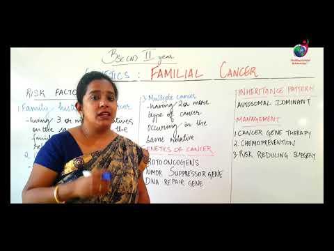 Factori de transmitere a enterobiozei