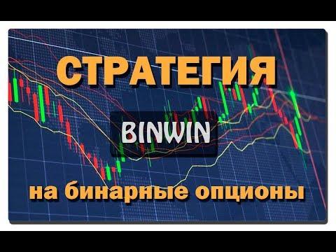 Продажа сигналов для бинарных опционов