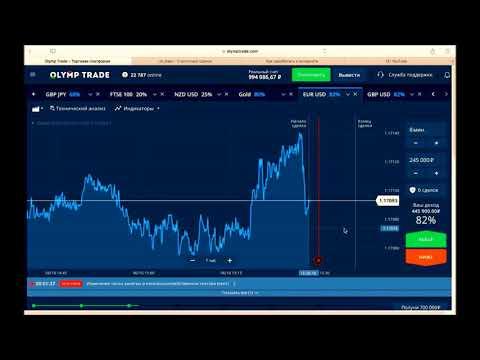 Что такое опцион на бирже