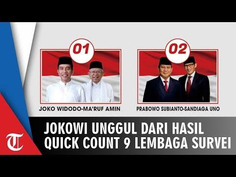 Hasil Quick Count 9 Lembaga Survei, Jokowi-Ma'ruf Kalahkan Prabowo-Sandi