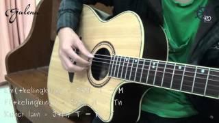 5 MENIT Belajar Gitar 11 Januari  Gigi