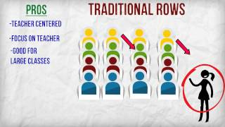 Classroom Seating Arrangements