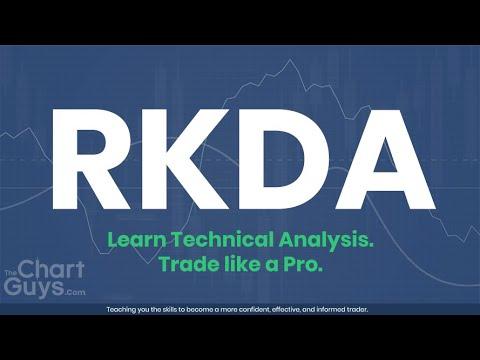 $RKDA Technical Analysis Chart 10/16/2019 by ChartGuys.com