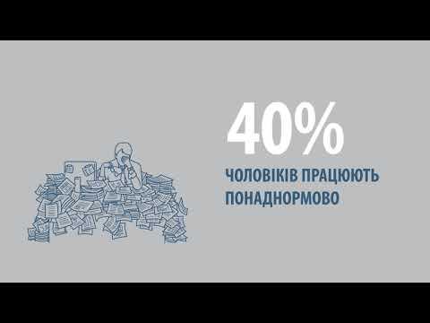Сучасне розуміння маскулінності: як українські чоловіки ставляться до ґендерних стереотипів і насильства щодо жінок